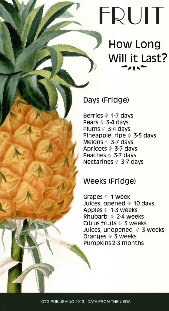 how long does fruit last. Black Bedroom Furniture Sets. Home Design Ideas