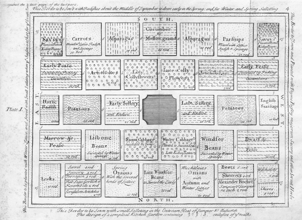 Kitchen garden design circa 1728 for Garden design principles