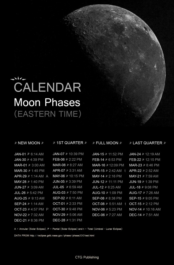 moon phases lunar calendar eastern time 2014