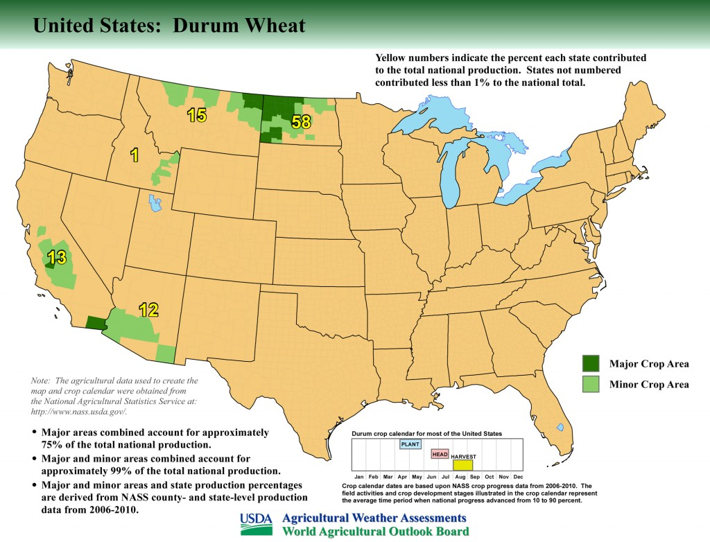 Map: United States Top Durum Wheat Producing Areas and Growing Season